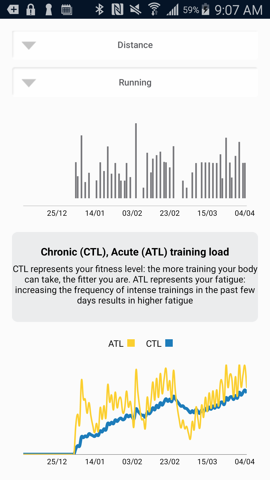 Training load analysis in HRV4Training & HRV4Training Coach